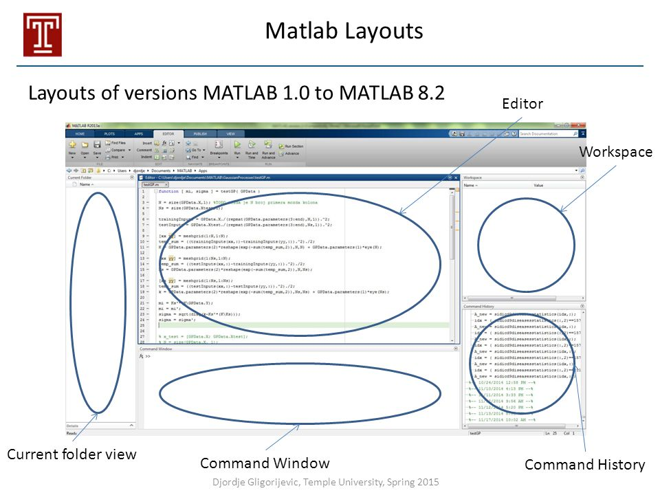 Layouts of versions MATLAB 1.0 to MATLAB 8.2