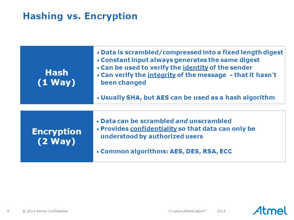 Hashing vs. Encryption Hash (1 Way) Encryption (2 Way)