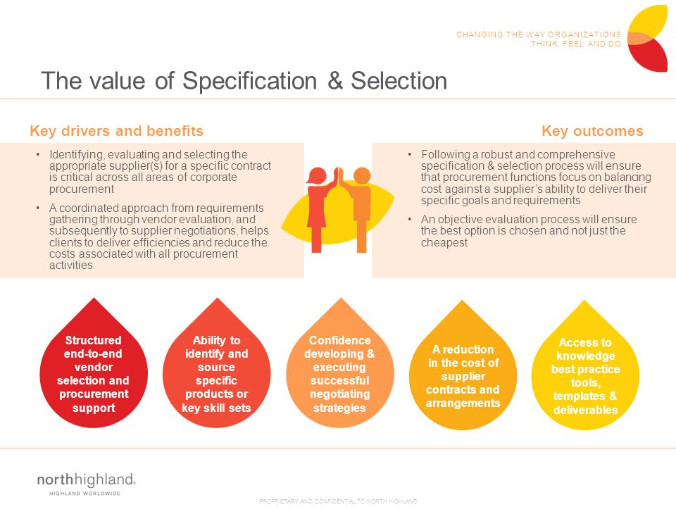 The value of Specification & Selection