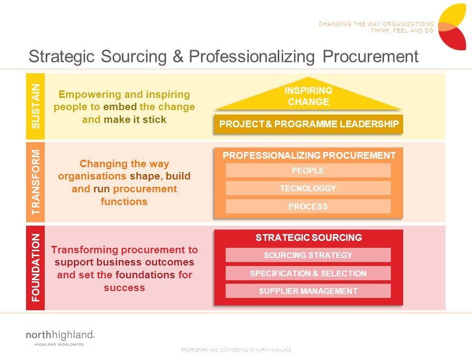 Strategic Sourcing & Professionalizing Procurement