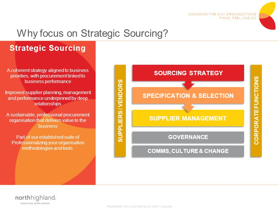 Why focus on Strategic Sourcing