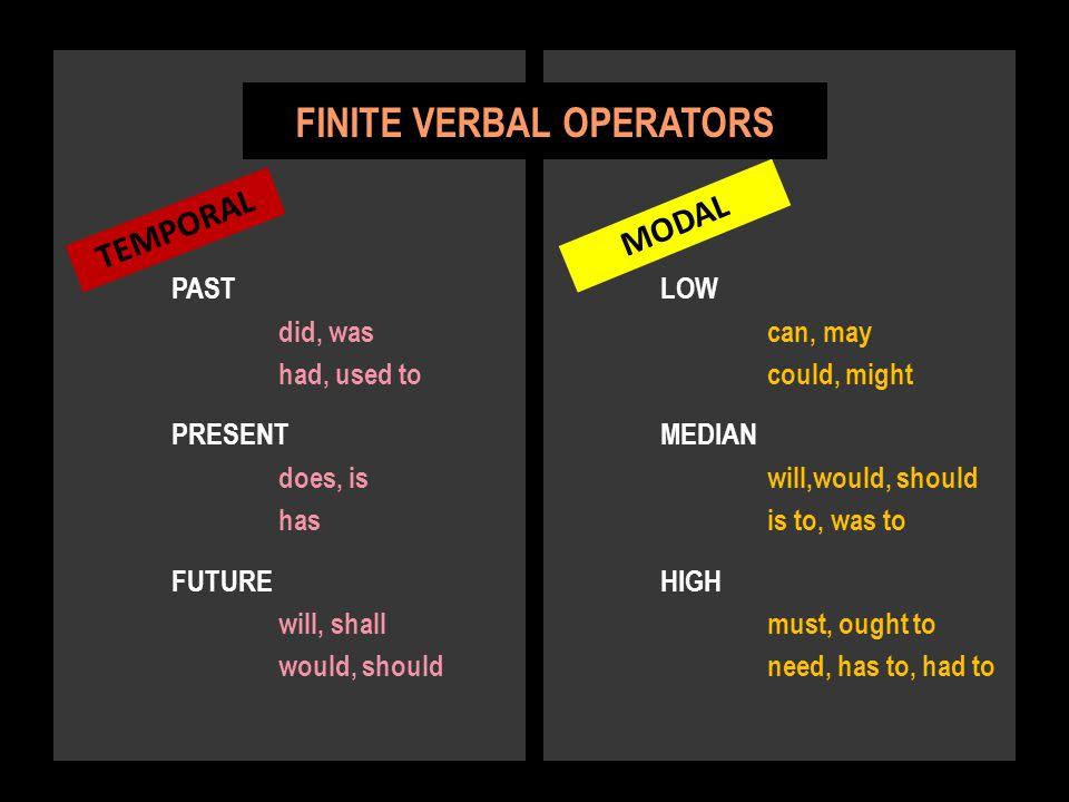 FINITE VERBAL OPERATORS