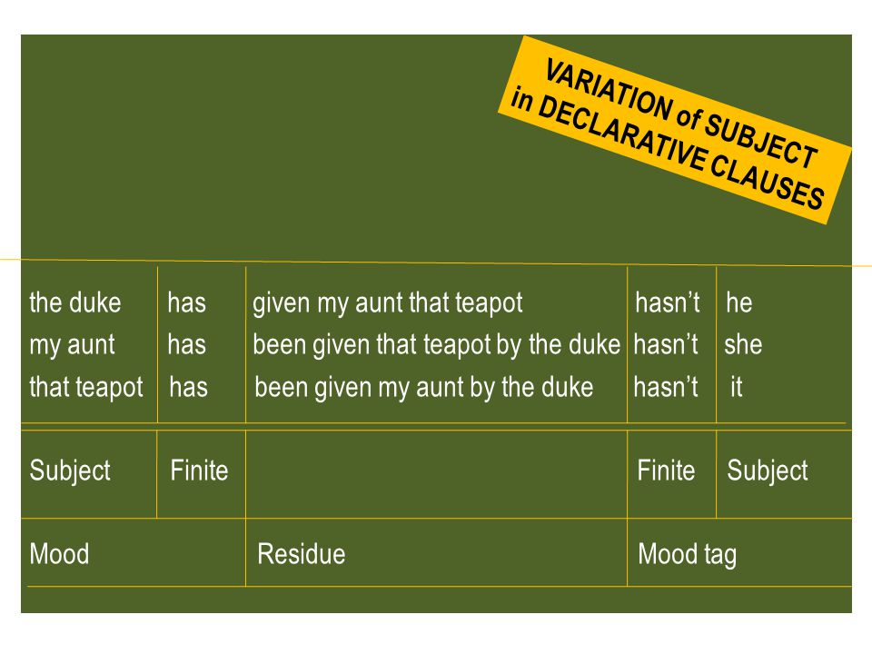 VARIATION of SUBJECT in DECLARATIVE CLAUSES