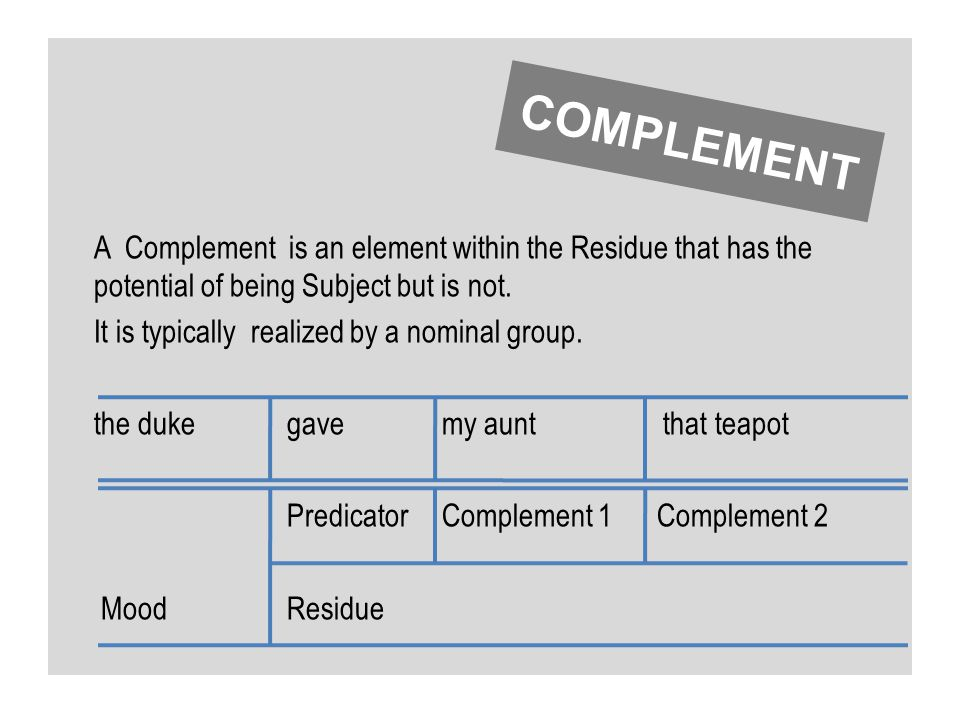 A Complement is an element within the Residue that has the potential of being Subject but is not. It is typically realized by a nominal group. the duke gave my aunt that teapot Predicator Complement 1 Complement 2 Mood Residue