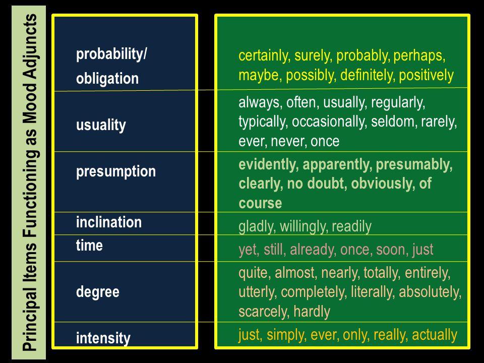 Principal Items Functioning as Mood Adjuncts