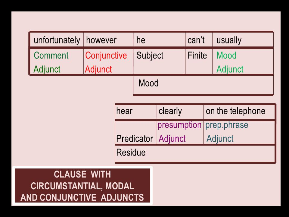 CLAUSE WITH CIRCUMSTANTIAL, MODAL AND CONJUNCTIVE ADJUNCTS