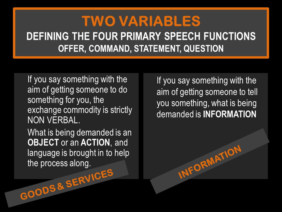 TWO VARIABLES DEFINING THE FOUR PRIMARY SPEECH FUNCTIONS OFFER, COMMAND, STATEMENT, QUESTION