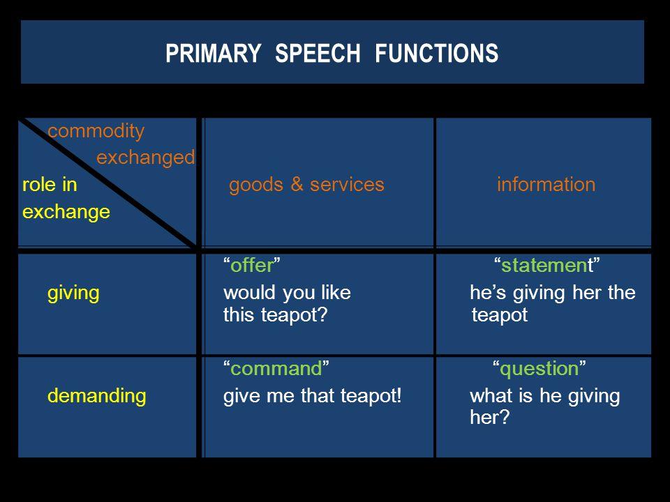 PRIMARY SPEECH FUNCTIONS