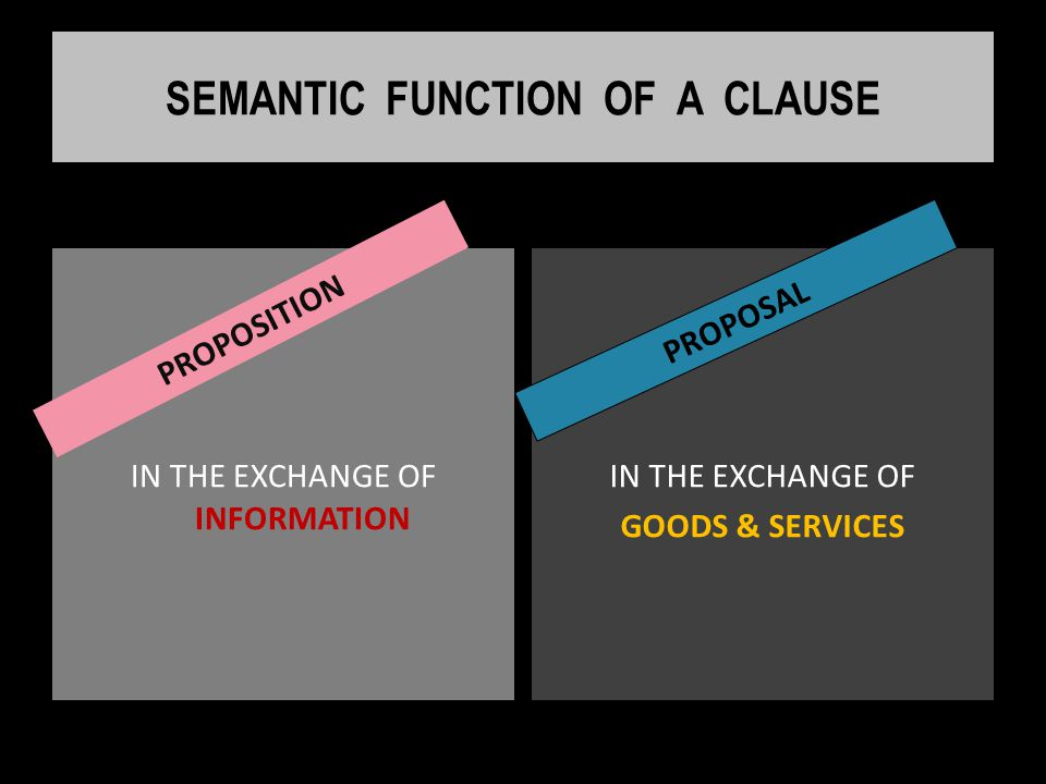 SEMANTIC FUNCTION OF A CLAUSE
