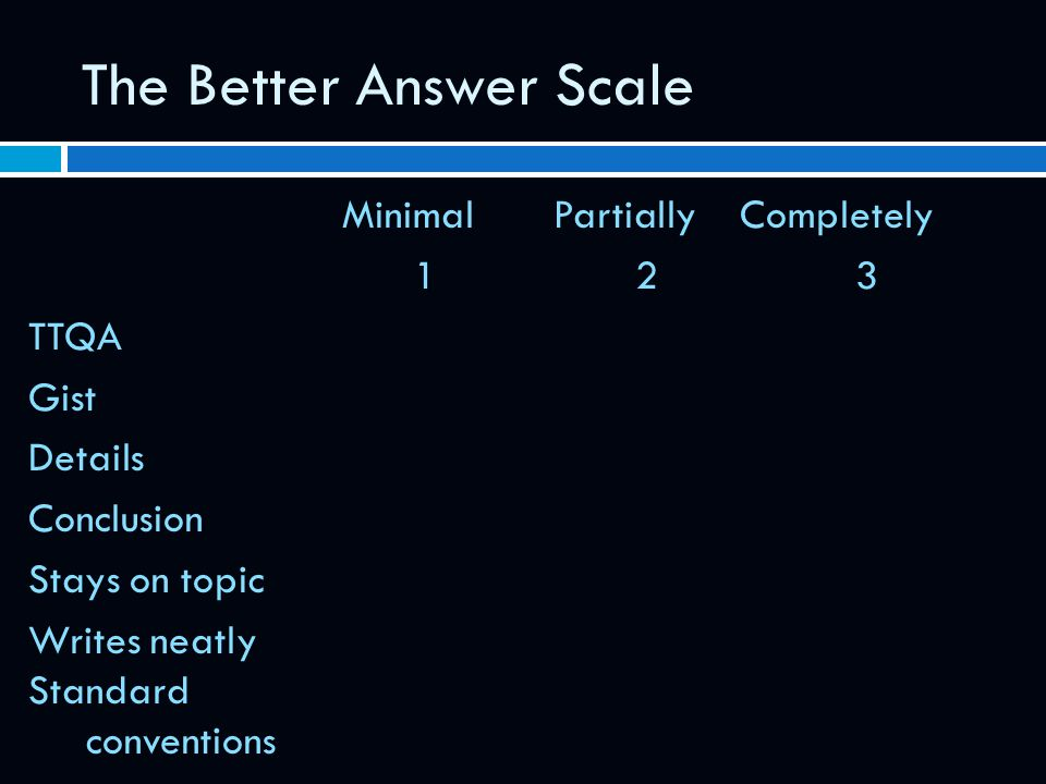The Better Answer Scale