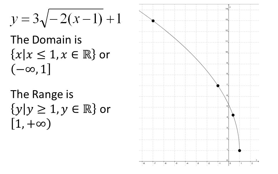 The Domain is 𝑥 𝑥≤1,𝑥∈ℝ or −∞, 1