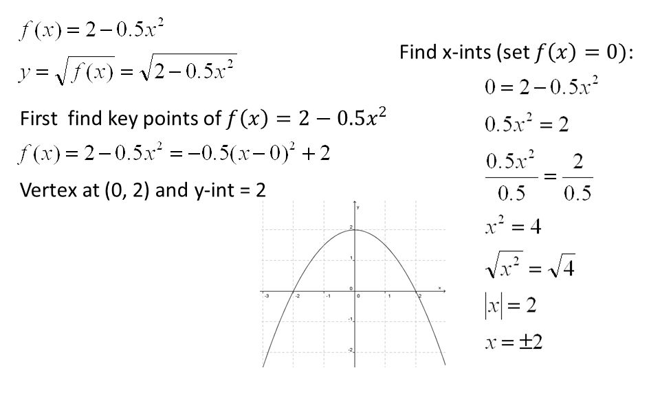Find x-ints (set 𝑓 𝑥 =0): First find key points of 𝑓 𝑥 =2−0.5 𝑥 2 Vertex at (0, 2) and y-int = 2