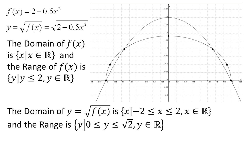 The Domain of 𝑓(𝑥) is 𝑥 𝑥∈ℝ and the Range of 𝑓(𝑥) is 𝑦 𝑦≤2, 𝑦∈ℝ