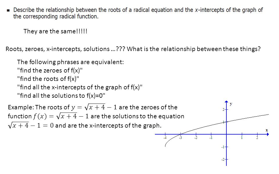 They are the same!!!!! Roots, zeroes, x-intercepts, solutions … What is the relationship between these things