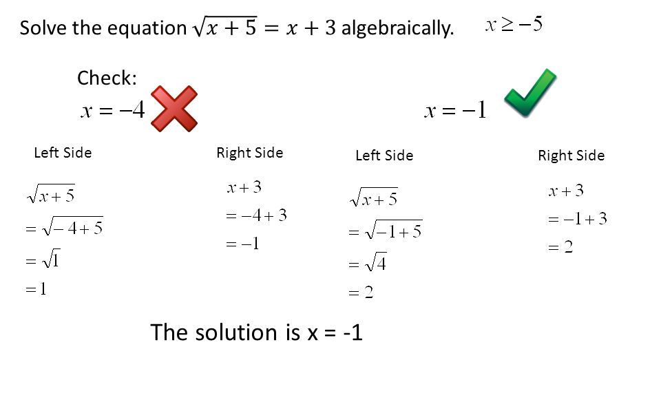 The solution is x = -1 Solve the equation 𝑥+5 =𝑥+3 algebraically.