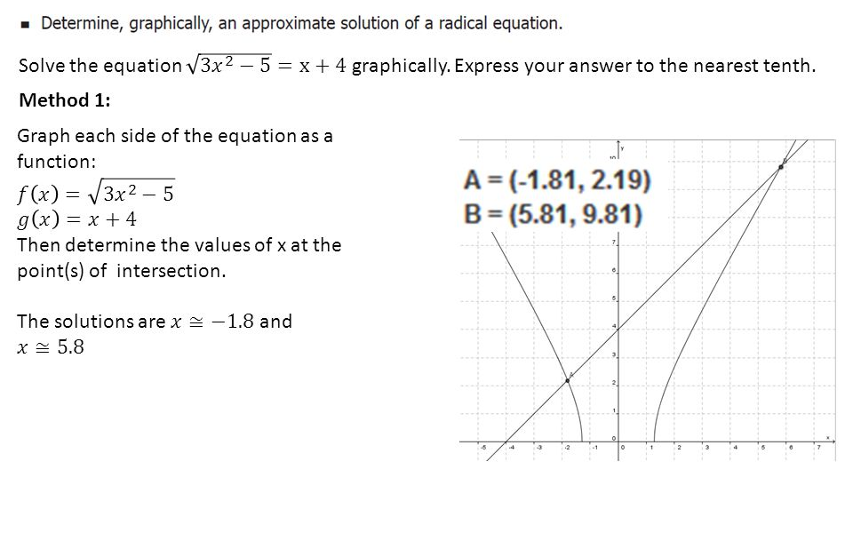 Solve the equation 3 𝑥 2 −5 =x+4 graphically