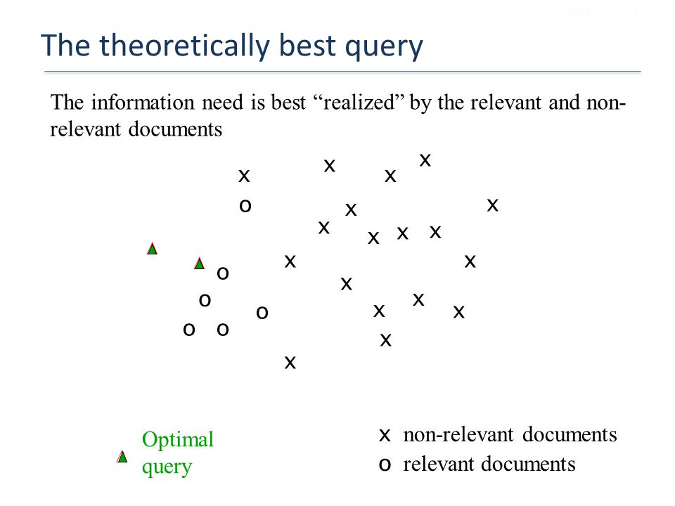 The theoretically best query