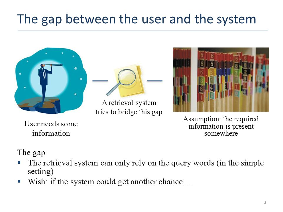 The gap between the user and the system