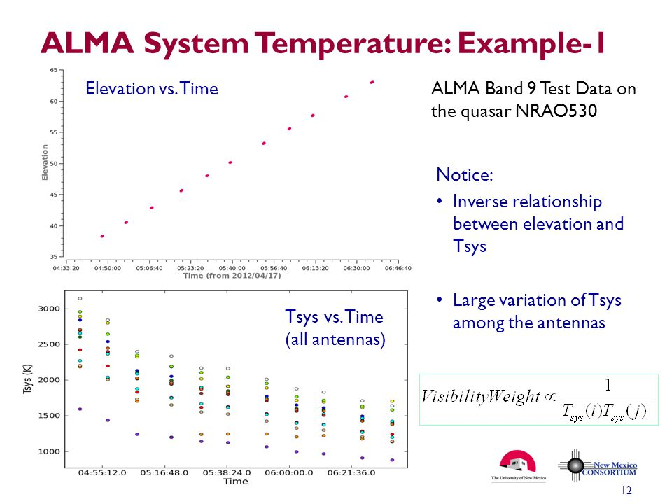 ALMA System Temperature: Example-1