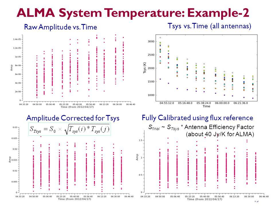 ALMA System Temperature: Example-2