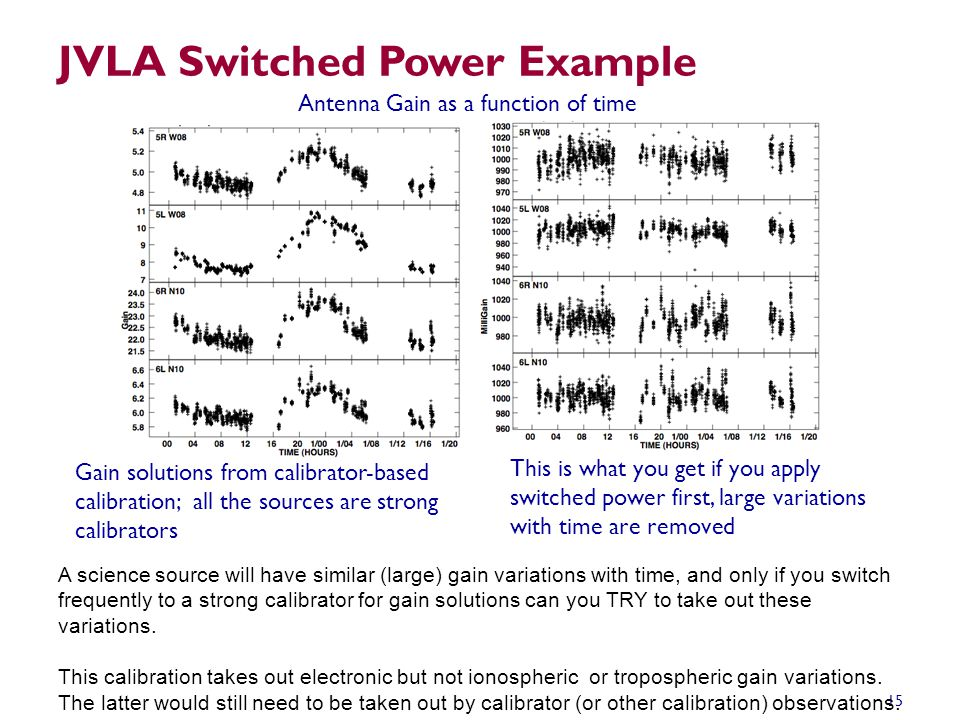 JVLA Switched Power Example