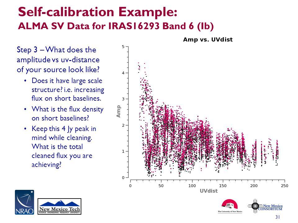Self-calibration Example: ALMA SV Data for IRAS16293 Band 6 (Ib)