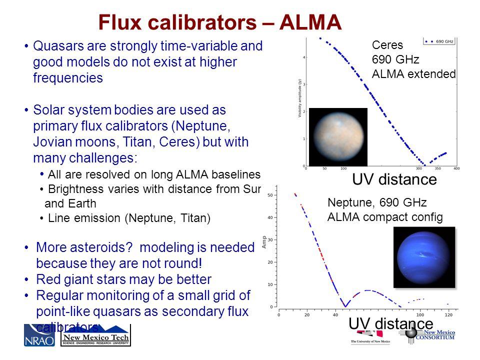 Flux calibrators – ALMA