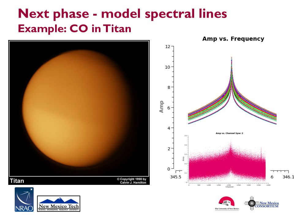 Next phase - model spectral lines Example: CO in Titan