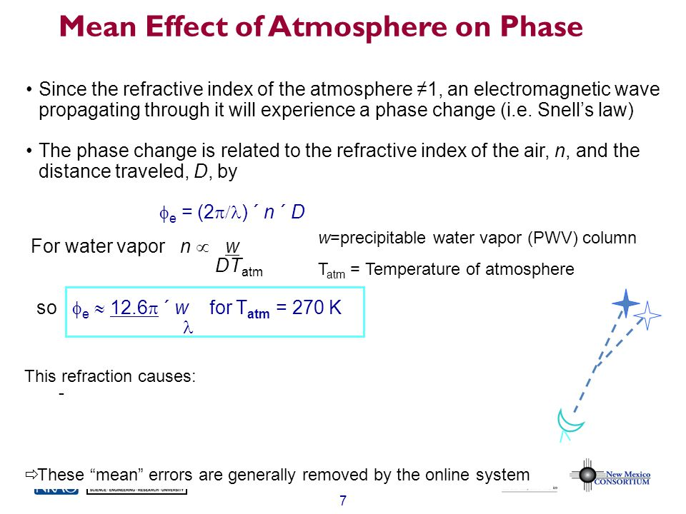 Mean Effect of Atmosphere on Phase