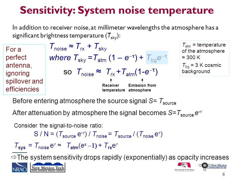 Sensitivity: System noise temperature