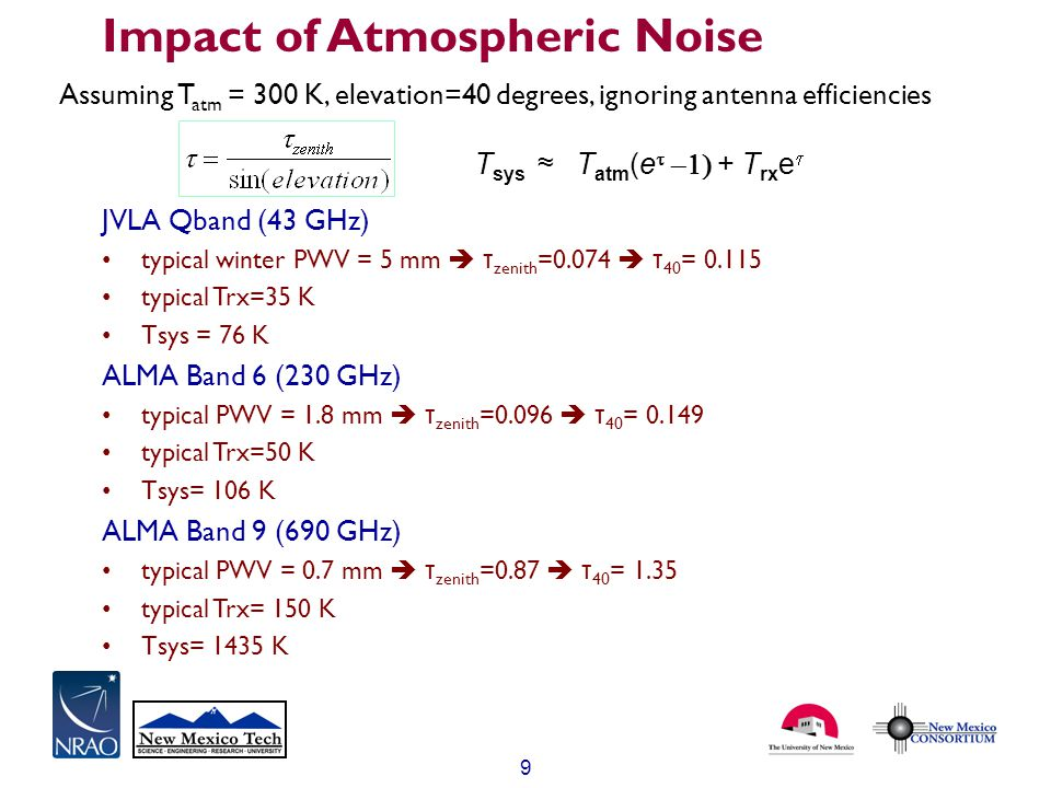 Impact of Atmospheric Noise