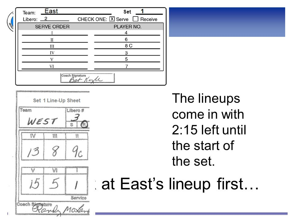 Let's look at East's lineup first…