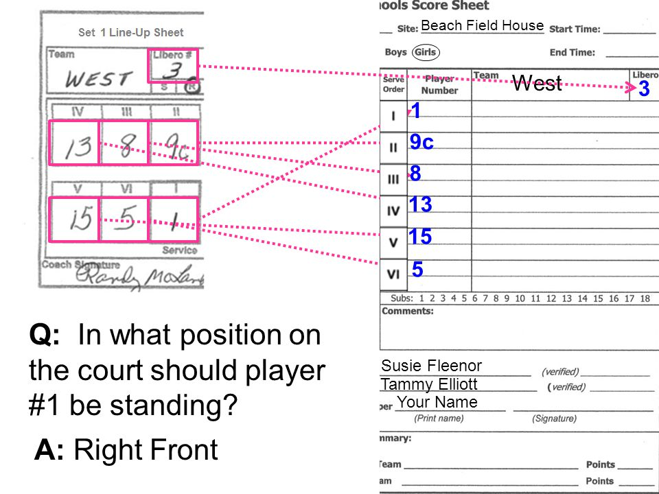 7/30/08 East. West. Sample Scoresheet. Beach Field House. Set. East. West. x. 3. 1. 9c. 8.