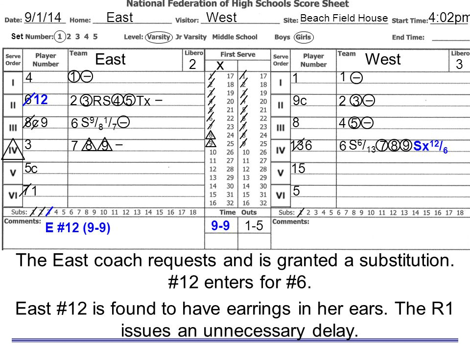 9/1/14 East. West. Beach Field House. 4:02pm. Sample Scoresheet. Set. East. West. 2. x. 3.