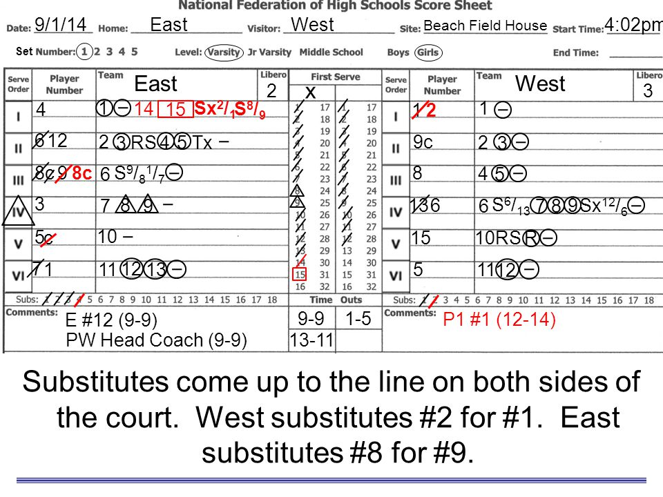 9/1/14 East. West. 4:02pm. Sample Scoresheet. Beach Field House. Set. East. West. 2. x. 3.