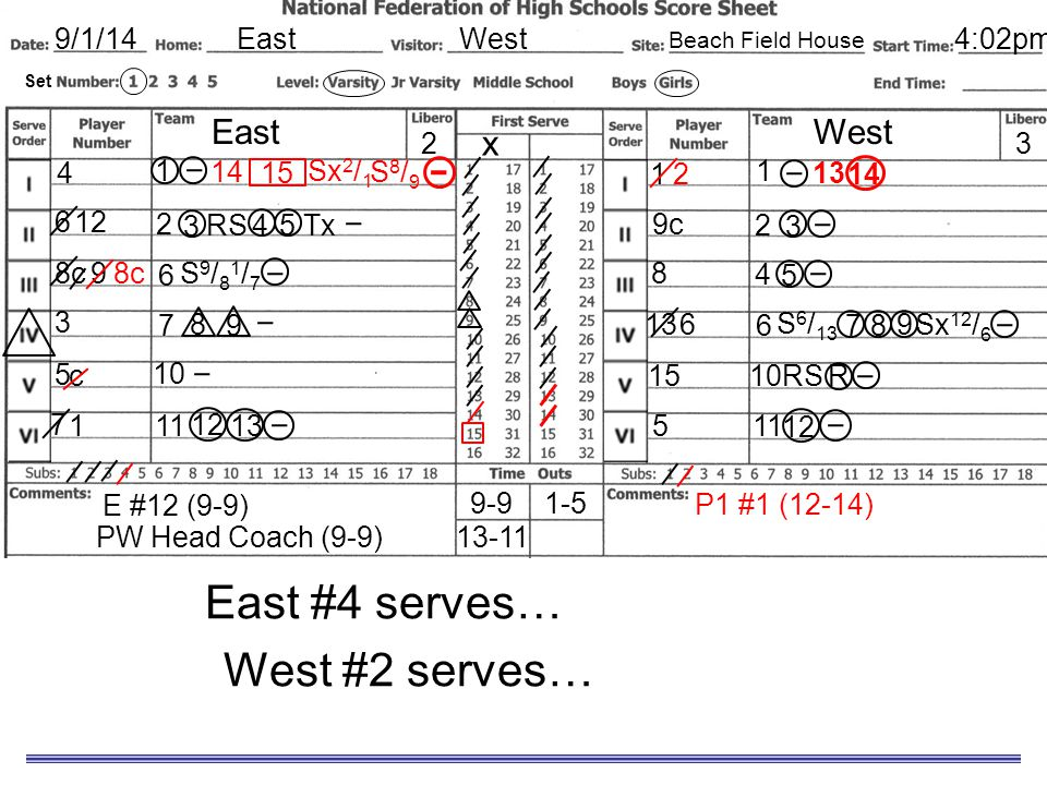 East #4 serves… for a sideout. West #2 serves… for a point.