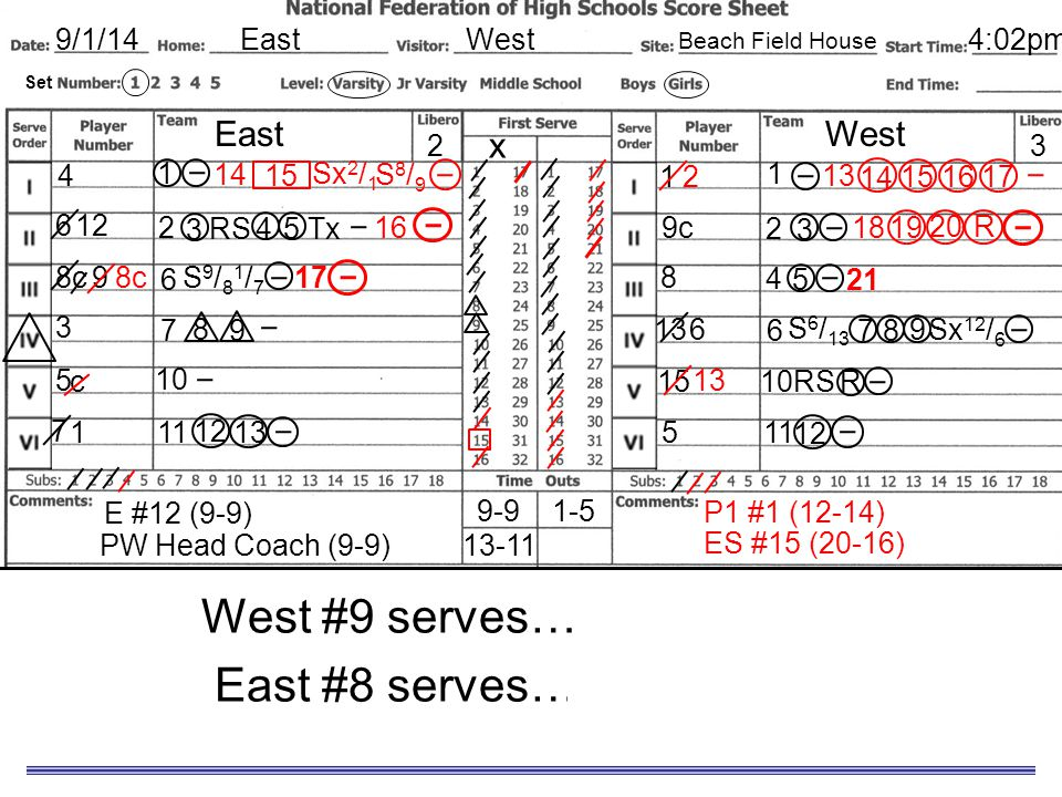 West #9 serves… for a sideout. East #8 serves… for a sideout