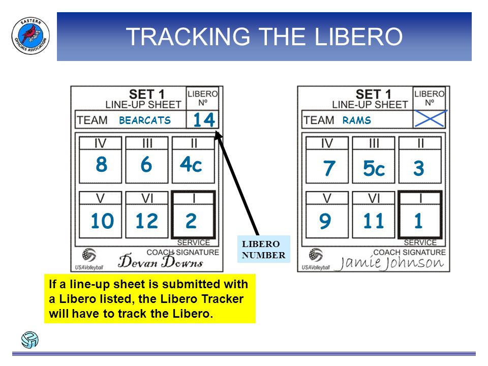 TRACKING THE LIBERO 14. BEARCATS. RAMS. 8. 6. 4c. 7. 5c. 3. 10. 12. 2. 9. 11. 1. LIBERO NUMBER.
