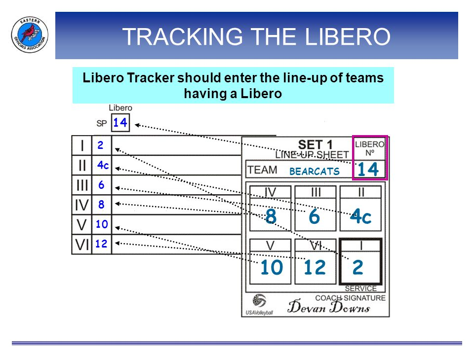 Libero Tracker should enter the line-up of teams having a Libero