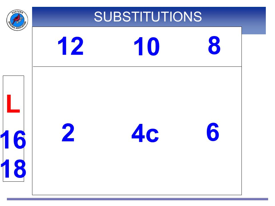 SUBSTITUTIONS 12. 10. 8. L. 2. 4c. 6. 16.
