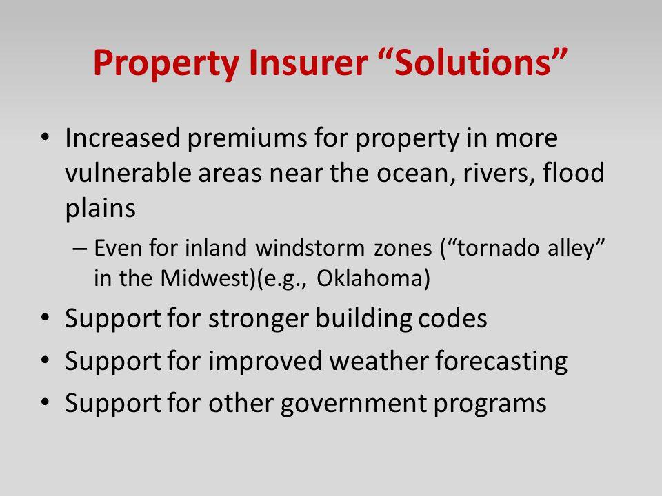 Property Insurer Solutions