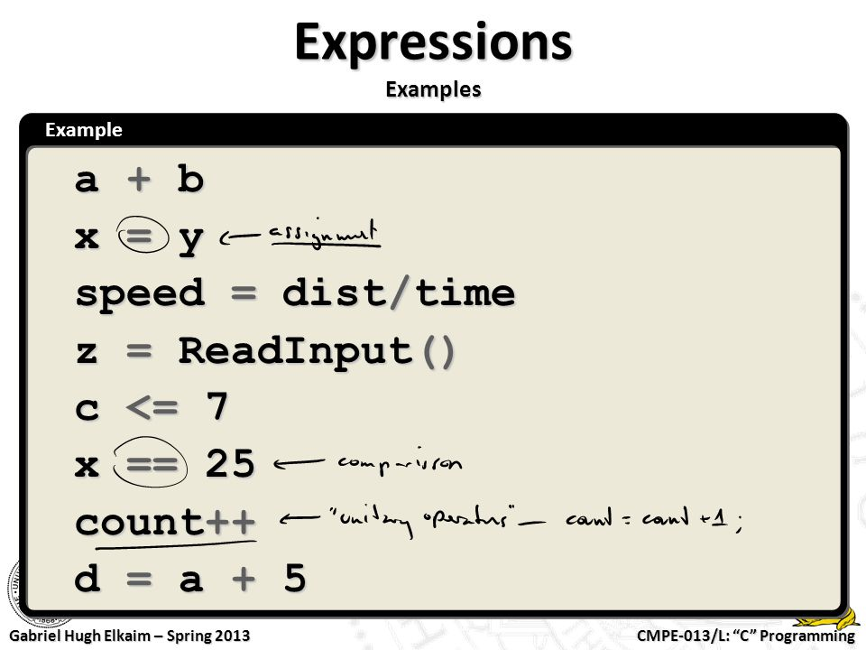 Expressions Examples a + b x = y speed = dist/time z = ReadInput()