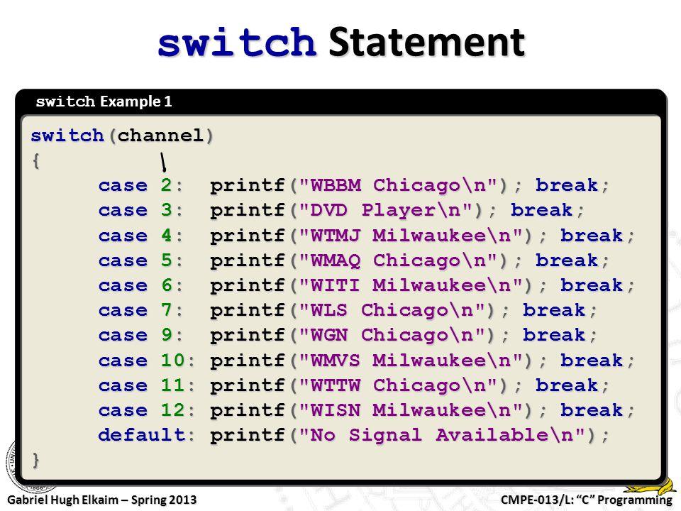 switch Statement switch(channel) {