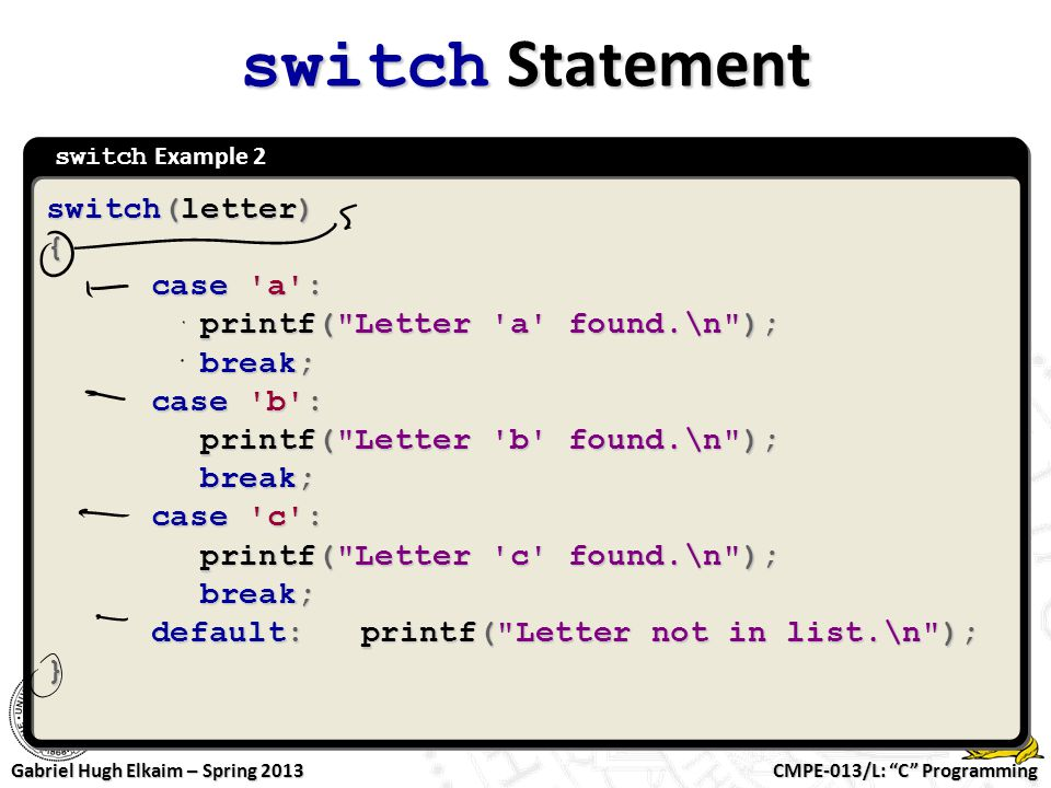 switch Statement switch(letter) { case a :