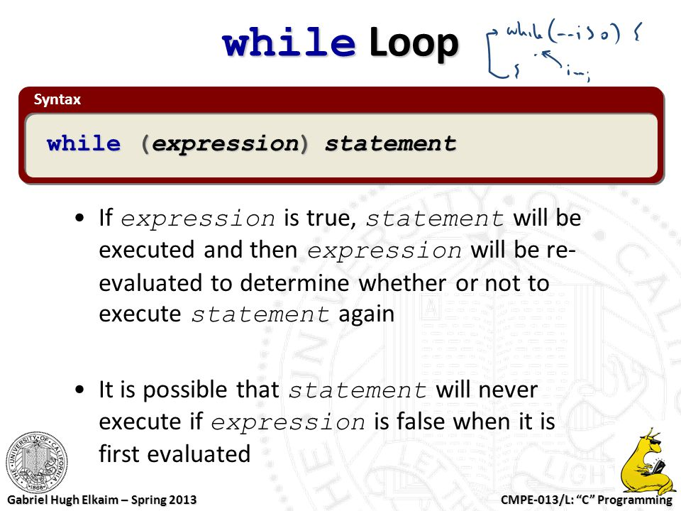 while Loop Syntax. while (expression) statement.