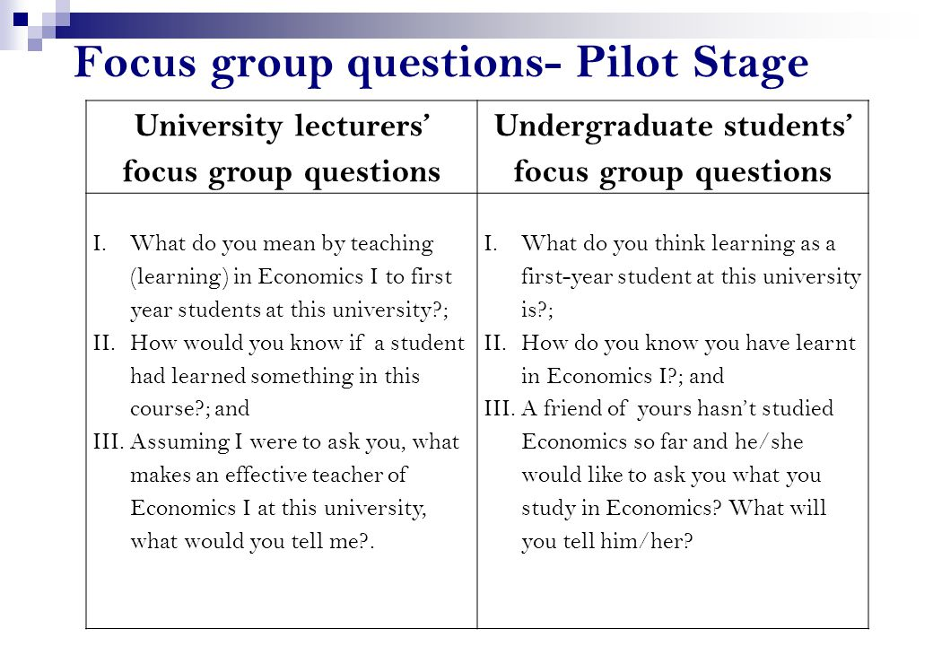 Focus group questions- Pilot Stage