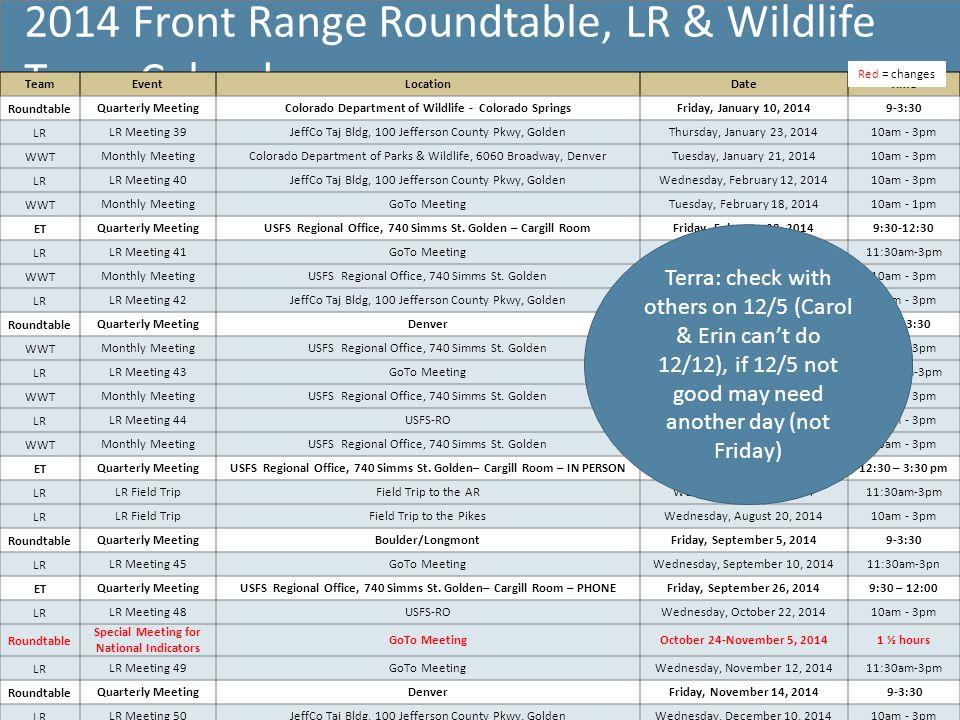 2014 Front Range Roundtable, LR & Wildlife Team Calendar