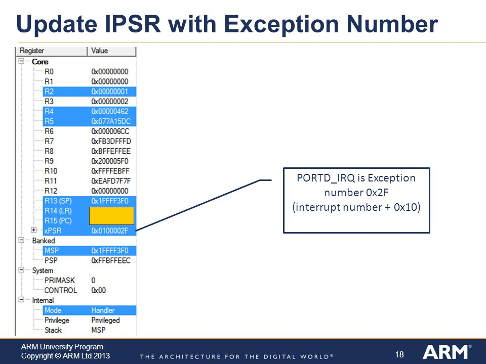 Update IPSR with Exception Number