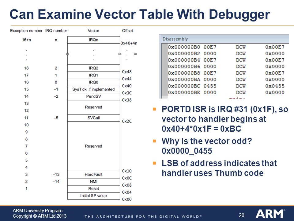 Can Examine Vector Table With Debugger