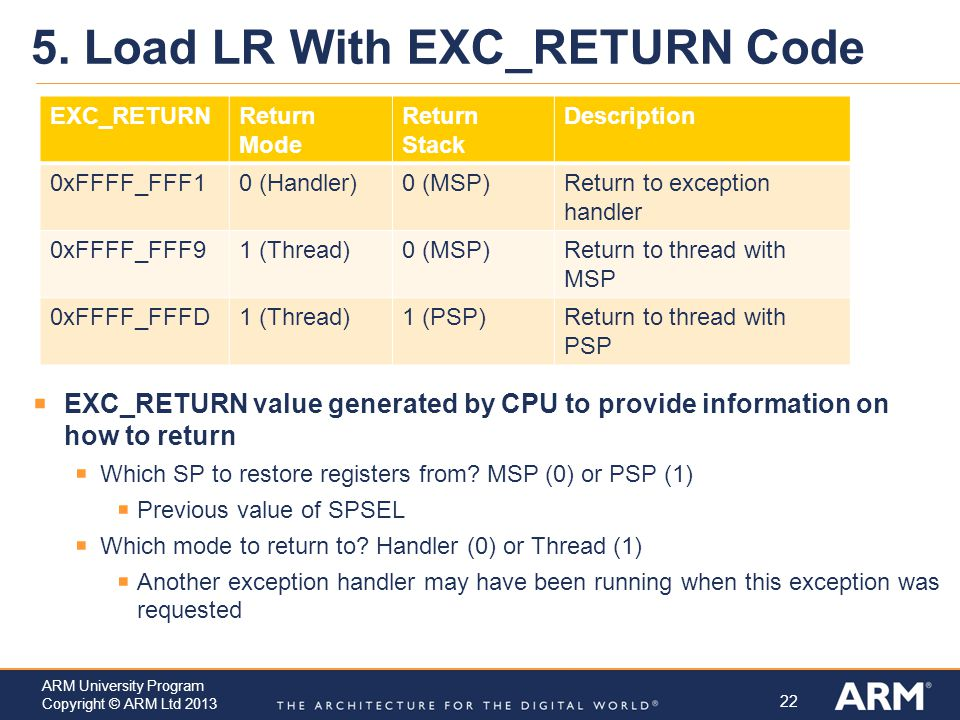 5. Load LR With EXC_RETURN Code